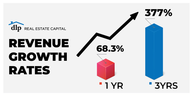 DLP Real Estate Capital