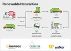 Enbridge partners with Walker Industries and Comcor Environmental to develop renewable natural gas projects across Canada
