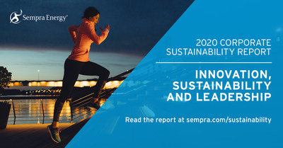 Sempra Energy Releases 2020 Corporate Sustainability Report