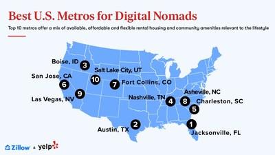 Best U.S. Metros for Digital Nomads