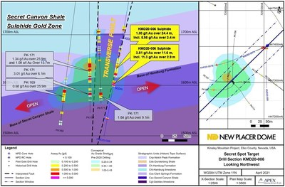 Figure 2. Secret Spot Secret Canyon Shale Drill Section KMD20-006 (CNW Group/Nevada Sunrise Gold Corporation)