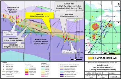 Figure 4. Main Pit North Oxide Target Drill Section KMR20-029 (CNW Group/Nevada Sunrise Gold Corporation)