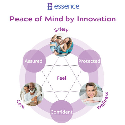 Essence's new vision promoting Peace of Mind by Innovation (PRNewsfoto/Essence Group)
