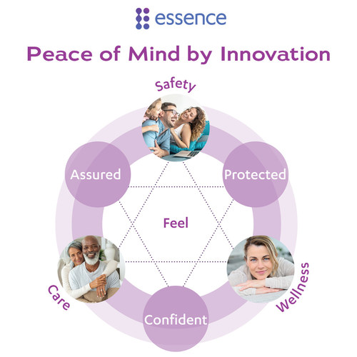 Essence's new vision promoting Peace of Mind by Innovation