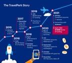 TravelPerk raises $160 million Series D to accelerate global growth