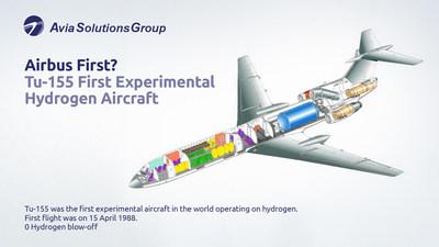 TU-155-hydrogen-aircraft-ASG