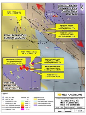 Figure 1. Secret Spot Target Drill Plan KMD20-006 / KMD20-007B / KMD20-08 (CNW Group/New Placer Dome Gold Corp.)