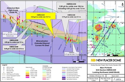 Figure 4. Main Pit North Oxide Target Drill Section KMR20-029 (CNW Group/New Placer Dome Gold Corp.)