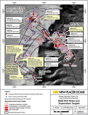 Figure 5. Kinsley Mountain Gold Project 2020 Drill Hole Results Overview (CNW Group/New Placer Dome Gold Corp.)