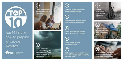 Top 10 Tips on how to prepare for severe weather (CNW Group/Insurance Bureau of Canada)