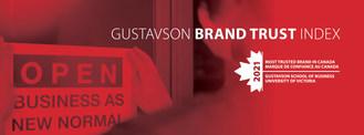 大品牌在2021年Gustavson品牌信托指数中失去了边缘