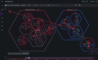 XM Cyber battleground