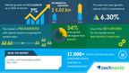 Air Freshener Market to grow over $ 5 Bn during 2021-2025 | Growth in Online Sales to be Major Trend |Technavio