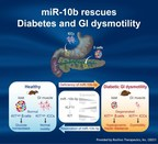 The world's first-in-class miRNA therapeutics to cure diabetes by ...