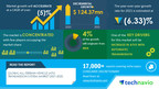 All-Terrain Vehicle (ATV) Transmission System Market 2021-2025 | Increasing Demand for Vehicles for Recreational and Adventurous Sports Activities to Boost Growth | Technavio