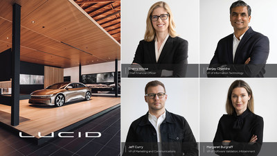 Lucid has announced new appointments to the executive leadership team who will advance the company's vision to redefine luxury, performance and efficiency in the electric vehicle market. In parallel, they will guide the company as it prepares for two major milestones planned in 2021: listing as a public company and starting customer deliveries of the groundbreaking Lucid Air.