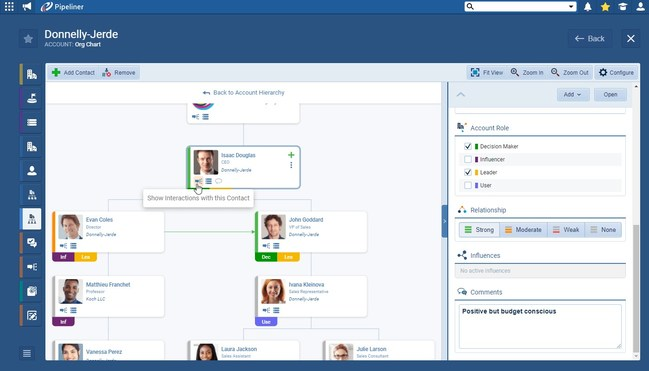 Pipeliner CRM, the leading sales enablement tool and CRM, today announced its new release with Account Management enhancements that focus on the Organization Chart for improved depth of information and customer retention.