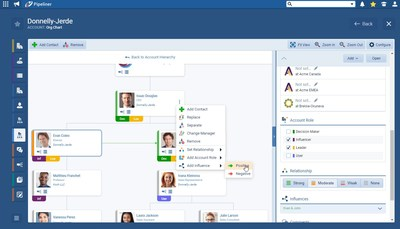 With its newest release, the Organization Chart is packed with customer-driven updates and enhancements to help sales professionals win new clients, retain existing clients and unlock revenue growth by connecting with the right people, uncovering their challenges, and providing a solution.
