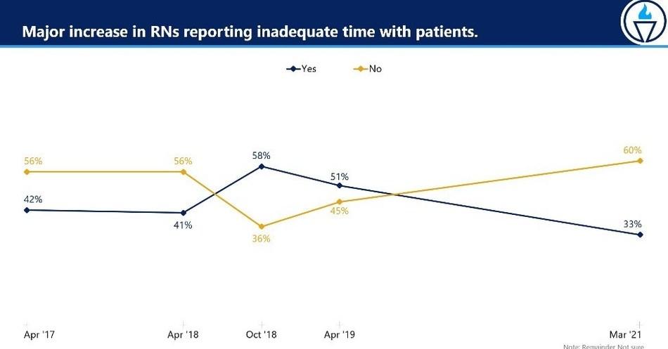 State of Nursing in Massachusetts