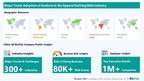 Adoption of Sewbots to Have Strong Impact on Apparel Knitting Mill Businesses | Discover Company Insights on BizVibe