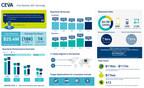 CEVA, Inc. Announces First Quarter 2021 Financial Results...