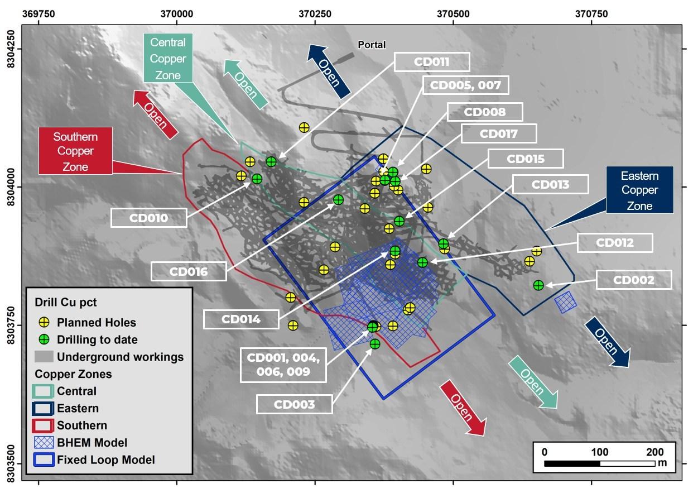 Figura 1: Alcance de los nuevos modelos de placas EM (lazo fijo y BHEM) asociados con el programa de perforación de la Compañía.  Confirmación de que nunca se extrajo una gran mineralización de cobre y oro.  (Grupo CNW / Meridian Mining SE)