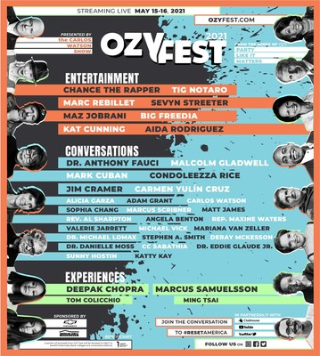 OZY MEDIA ANNOUNCES VIRTUAL OZY FEST FOR MAY 15-16 IN PARTNERSHIP WITH HBCUs, CLUBHOUSE. Headliners at the May festival include Chance the Rapper, Dr. Anthony Fauci, Condoleezza Rice, Mark Cuban, Malcolm Gladwell, Sevyn Streeter and Marc Rebillet.