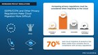 New Survey Reveals Organizations' Conflicted Between Data Privacy ...