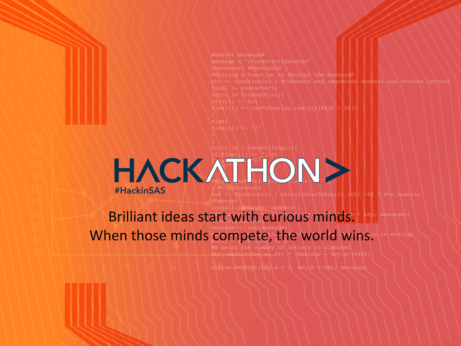 First ever global SAS Hackathon winners transformed data into decisions.