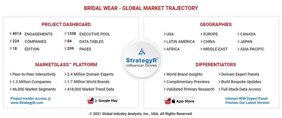 Global Bridal Wear Market