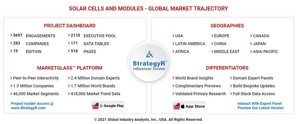 Global Solar Cells and Modules Market