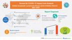 $ 3.43 Billion growth expected in Anaplastic Lymphoma Kinase (ALK) Inhibitors Market   20.14% YOY growth in 2021 amid COVID-19 Spread   North America to Notice Maximum Growth   Technavio