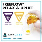 KND Labs Release New FreeFlow™ RELAX & UPLIFT Products