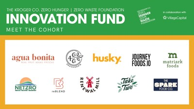 The Kroger Co. Zero Hunger | Zero Waste Foundation today announced the second cohort of its Innovation Fund, featuring 10 startups with ideas and solutions to prevent food waste.