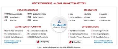 Global Heat Exchangers Market