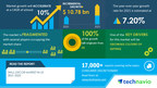 Wall Décor Market in the US to grow by USD 10.78 billion Key Drivers and Market Forecasts 17000+ Technavio Research Reports