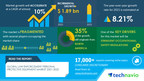 Law Enforcement Personal Protective Equipment Market to grow by USD 1.89 billion Key Drivers and Market Forecasts 17000+ Technavio Research Reports
