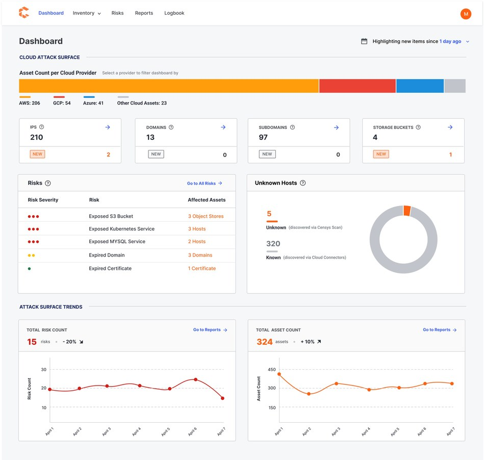 Censys Cloud Security Dashboard