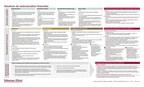 Nouveau guide de Stikeman Elliott sur les modes de restructuration financière pour aider les entreprises canadiennes à éviter la faillite