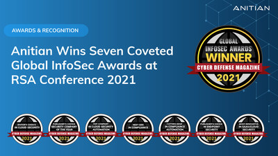 Anitian Wins Seven Coveted Global InfoSec Awards at RSA Conference 2021