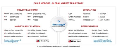 Global Cable Modems Market
