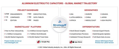 Global Aluminum Electrolytic Capacitors Market