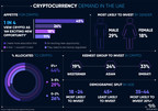 Holborn Assets Survey Reveals Robust Cryptocurrency Demand in UAE...