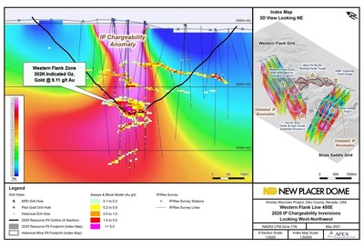 Figure 1. Western Flank Zone IP Chargeability Section L450E (CNW Group/Nevada Sunrise Gold Corporation)