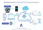 Ascensia Launches the GlucoContro.online Diabetes Management and Analytics Platform
