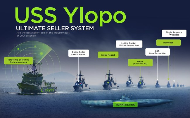 Ultimate Seller System - USS Ylopo