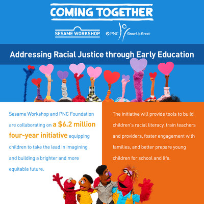 Coming Together: Addressing Racial Justice through Early Education