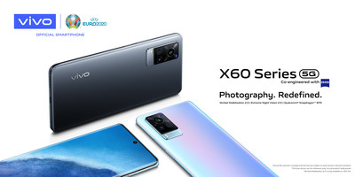 The vivo X60 series, co-engineered with ZEISS