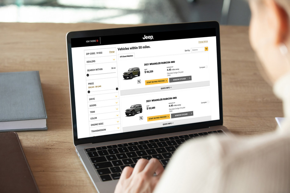 Carzato's Online Retailing Experience