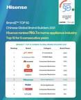 La marque Hisense prend de la valeur et l'entreprise vise des revenus de 47 milliards de dollars d'ici 2025